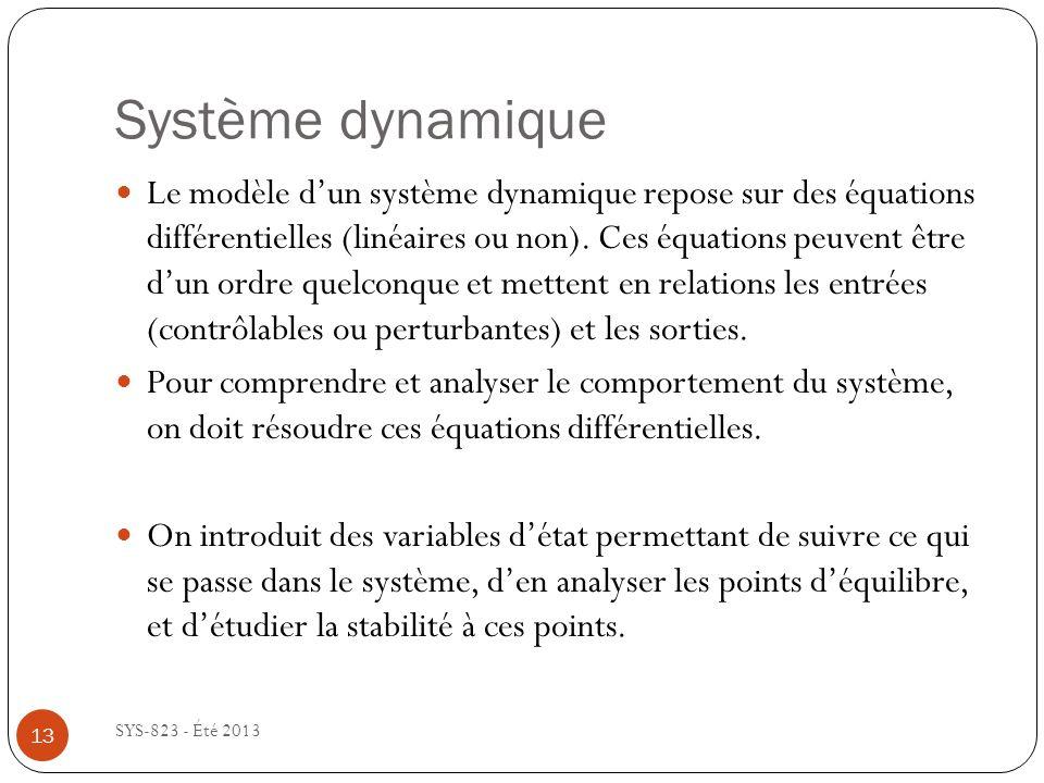 Système dynamique