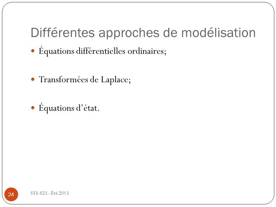 Différentes approches de modélisation