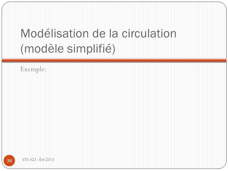 Modélisation de la circulation (modèle simplifié)