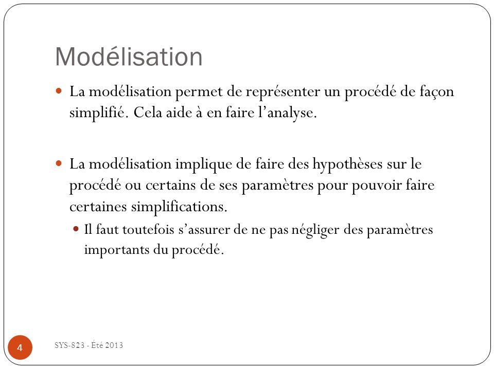Modélisation La modélisation permet de représenter un procédé de façon simplifié. Cela aide à en faire l'analyse.