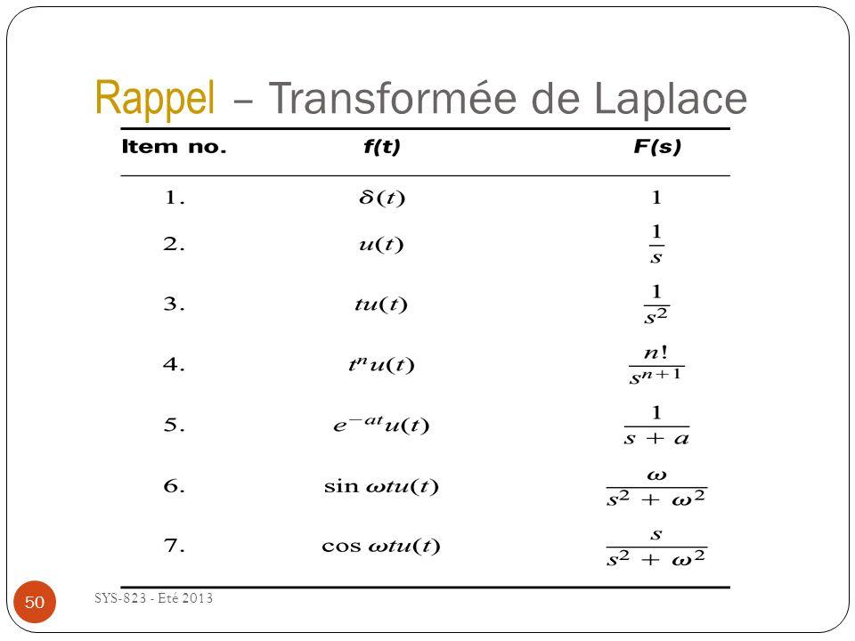 Rappel – Transformée de Laplace