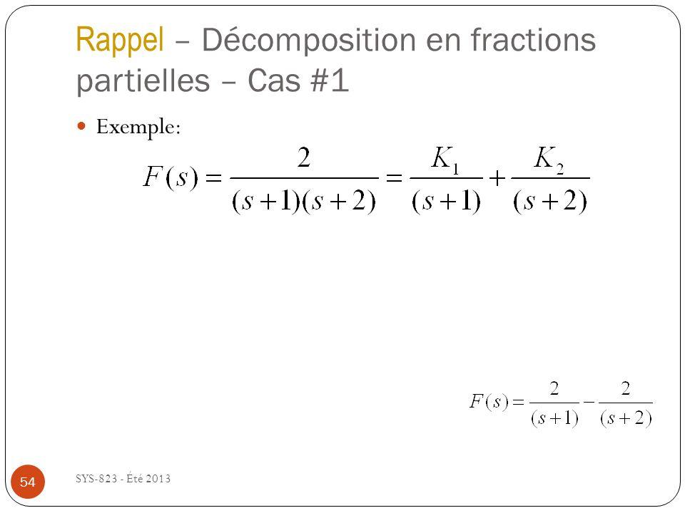 Rappel – Décomposition en fractions partielles – Cas #1