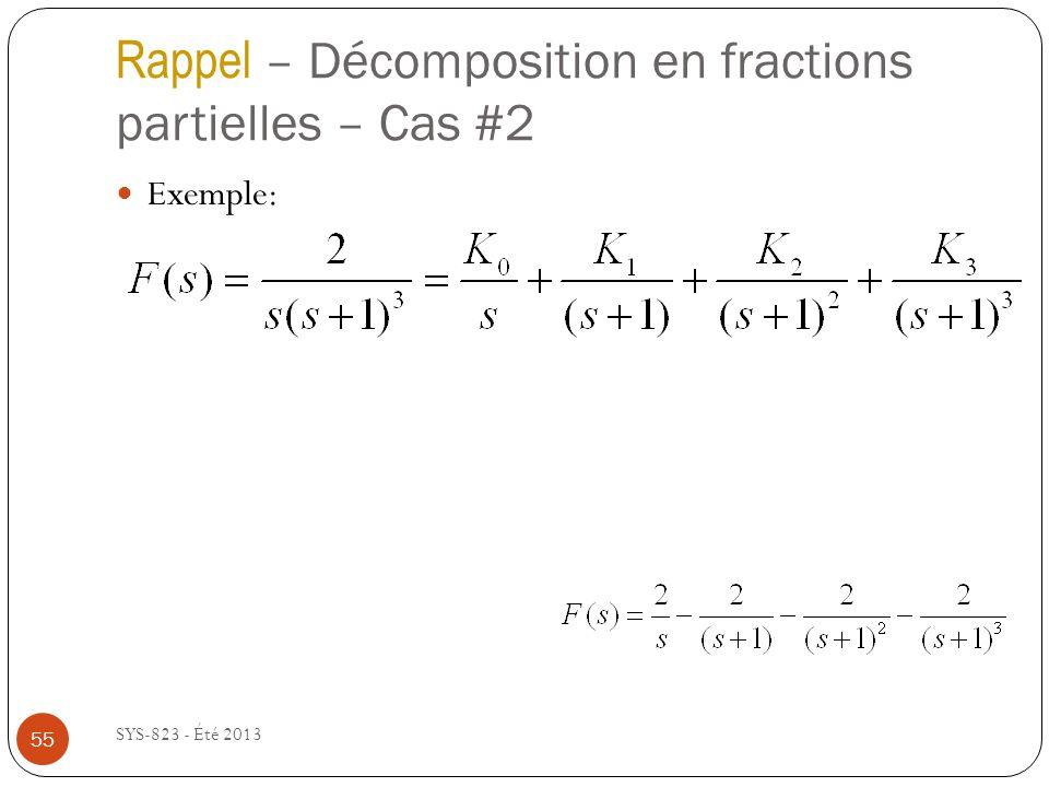 Rappel – Décomposition en fractions partielles – Cas #2