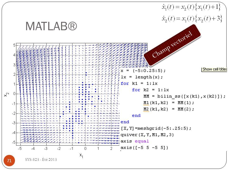 MATLAB® Champ vectoriel SYS-823 - Été 2013