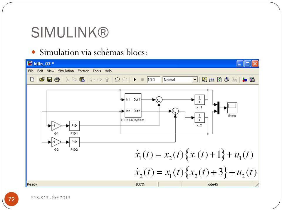 SIMULINK® Simulation via schémas blocs: SYS-823 - Été 2013