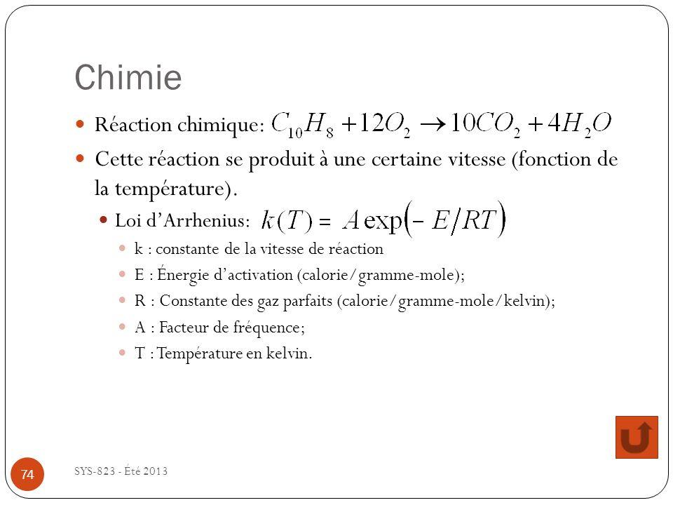 Chimie Réaction chimique: