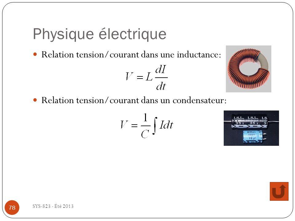 Physique électrique Relation tension/courant dans une inductance: