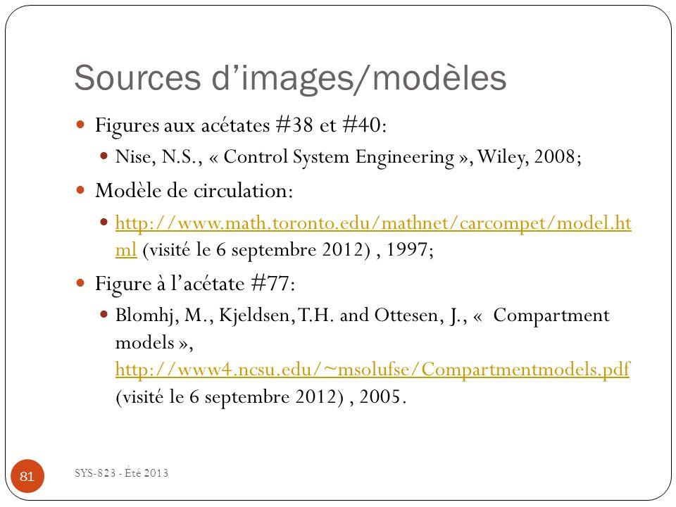 Sources d'images/modèles