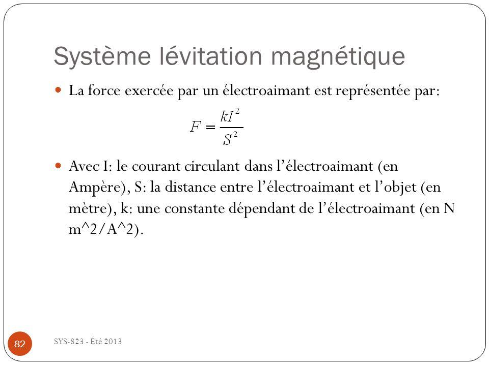 Système lévitation magnétique