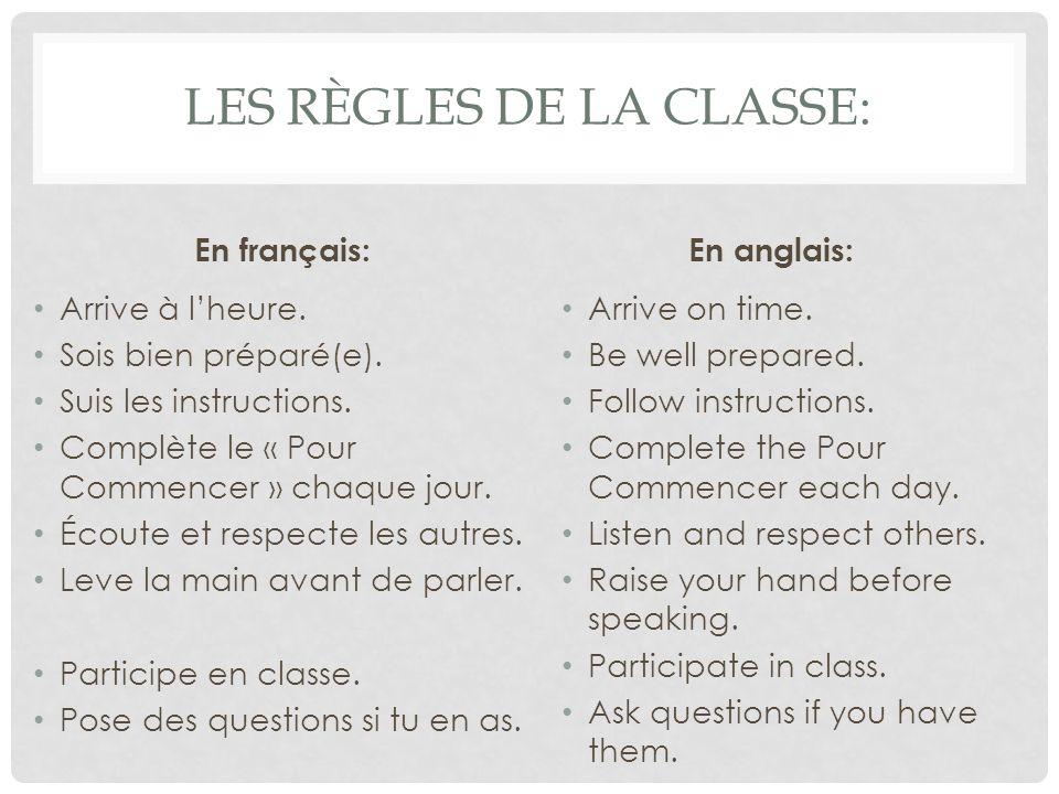 Les Règles de la classe:
