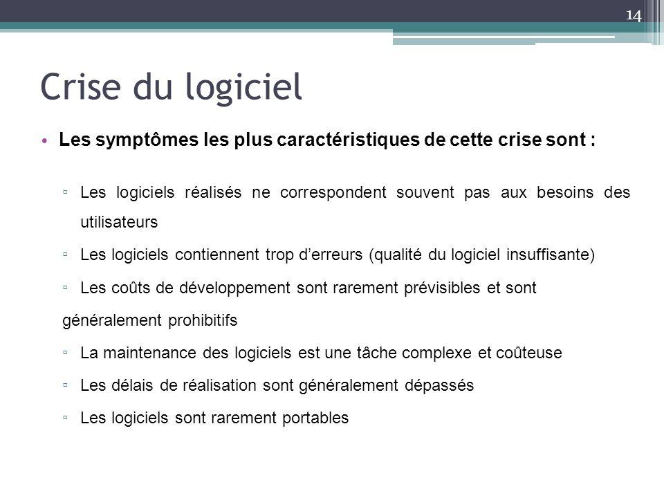 Crise du logiciel Les symptômes les plus caractéristiques de cette crise sont :