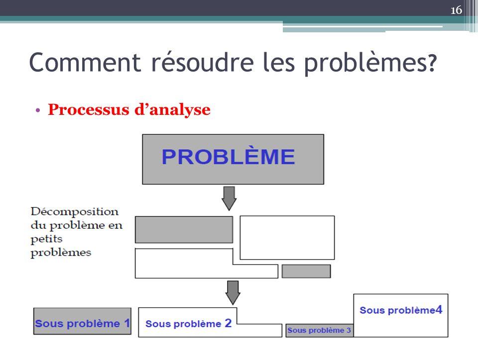 Comment résoudre les problèmes