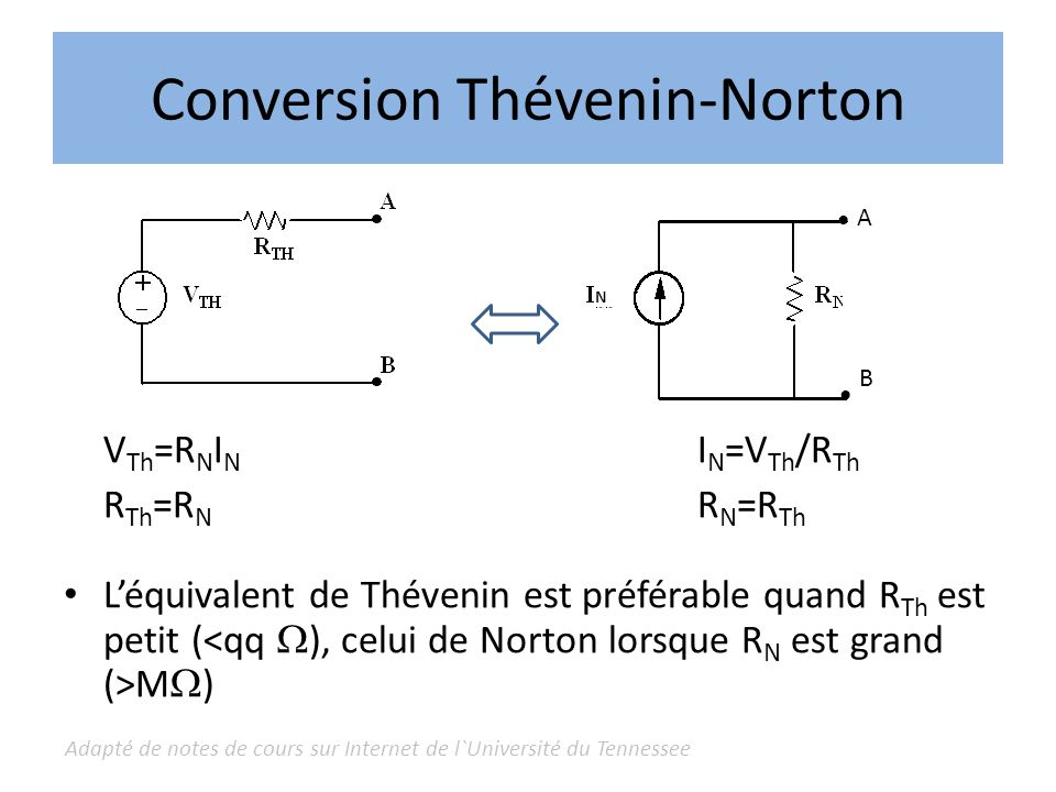 Conversion Thévenin-Norton