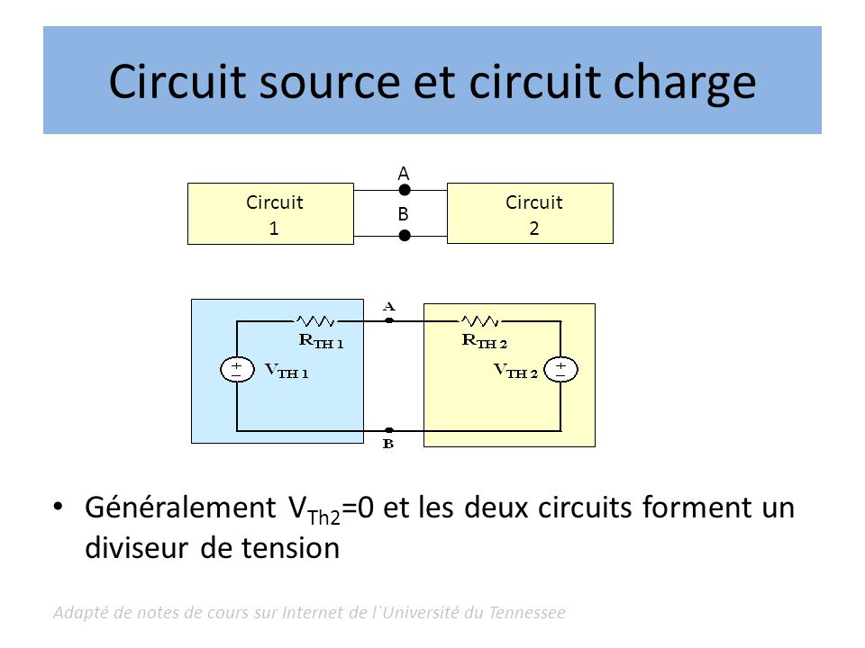 Circuit source et circuit charge