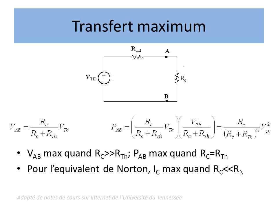 Transfert maximum VAB max quand RC>>RTh; PAB max quand RC=RTh
