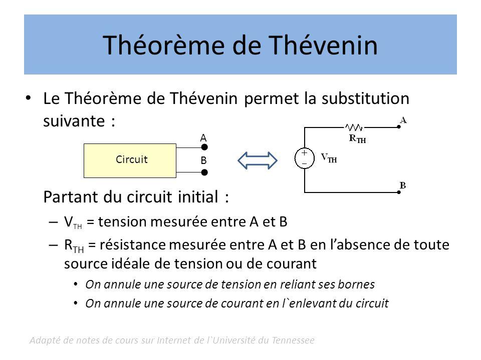 Théorème de Thévenin • •