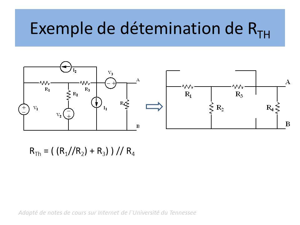 Exemple de détemination de RTH