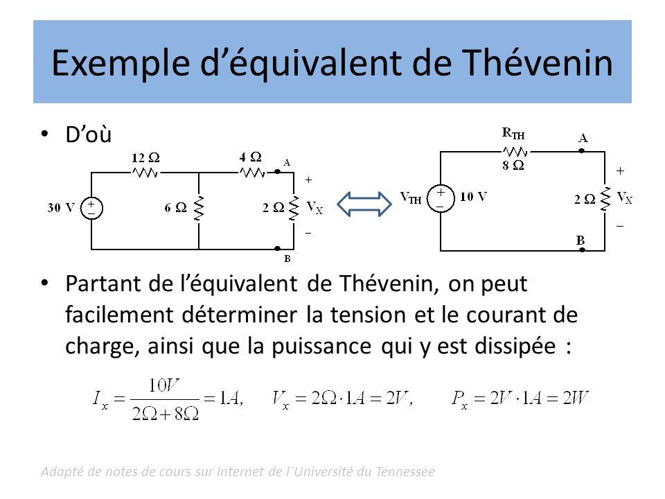 Exemple d'équivalent de Thévenin