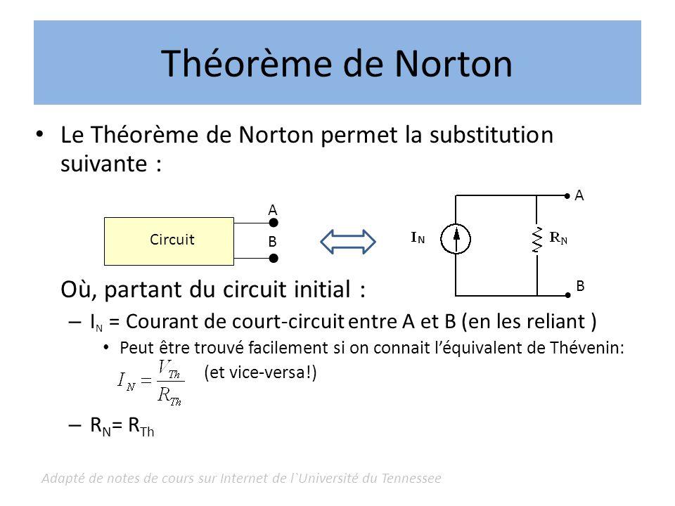 Théorème de Norton Le Théorème de Norton permet la substitution suivante : Où, partant du circuit initial :