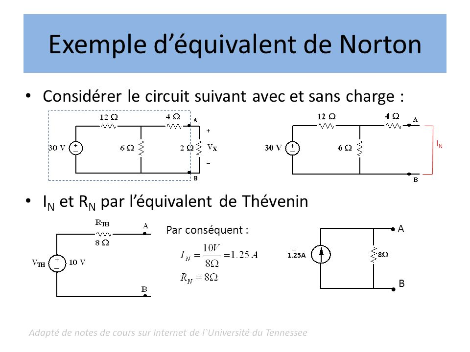 Exemple d'équivalent de Norton