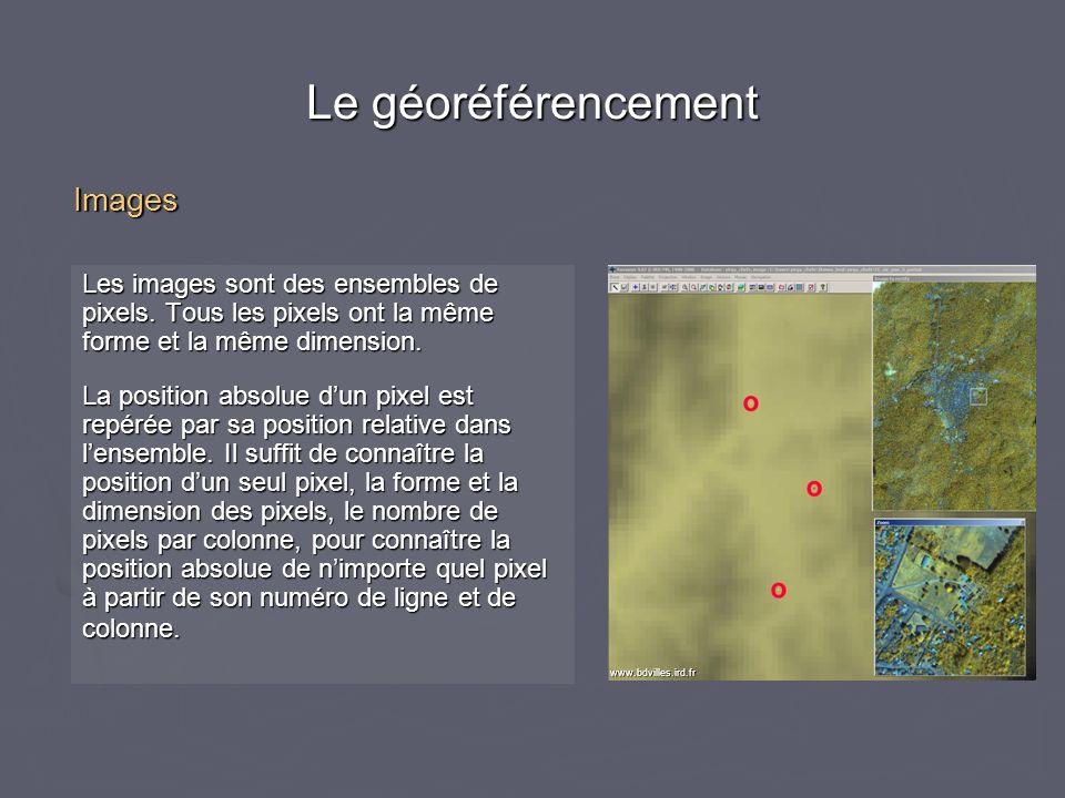 Le géoréférencement Images