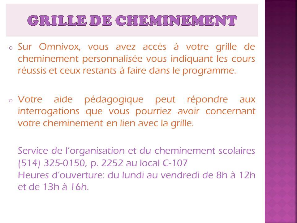GRILLE DE CHEMINEMENT