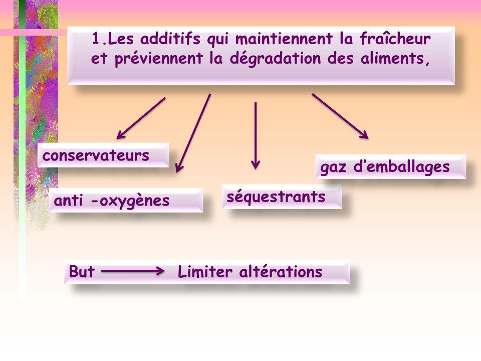 1.Les additifs qui maintiennent la fraîcheur
