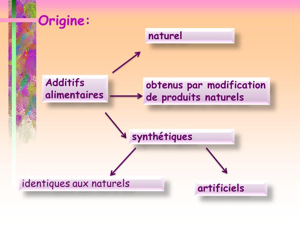 Origine: naturel Additifs alimentaires