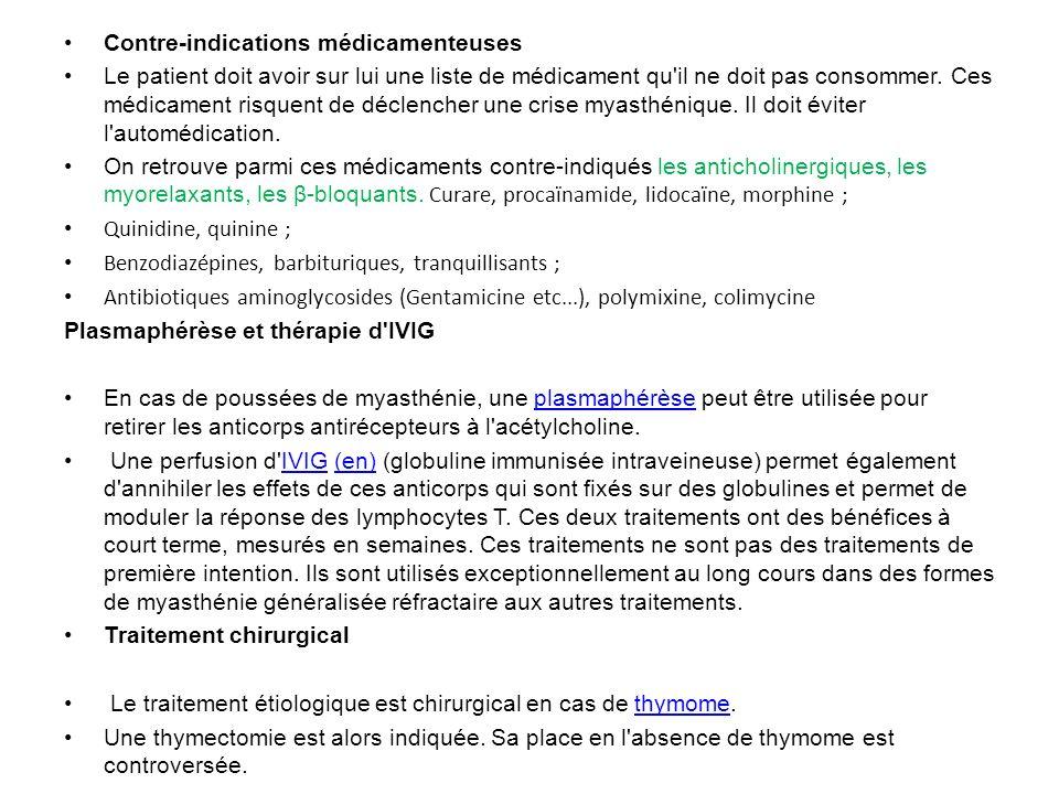 Contre-indications médicamenteuses