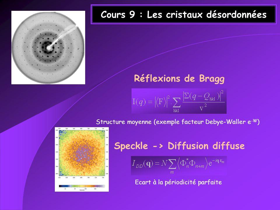 Cours 9 : Les cristaux désordonnées
