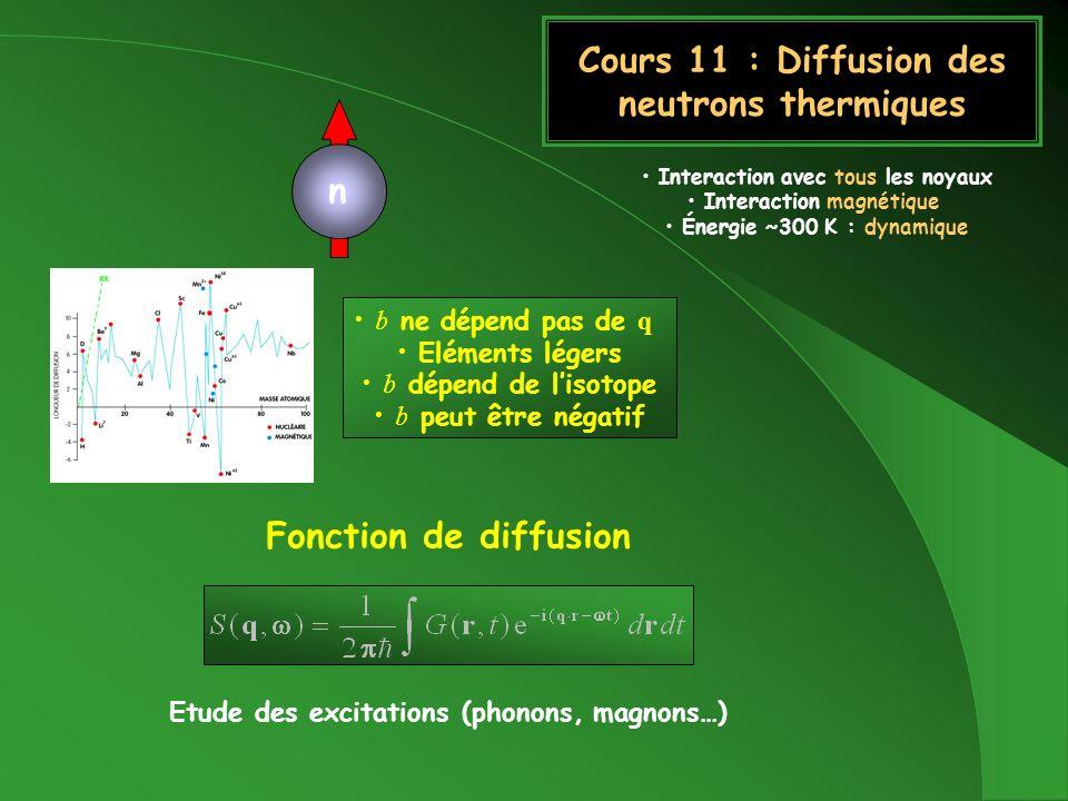 Cours 11 : Diffusion des neutrons thermiques
