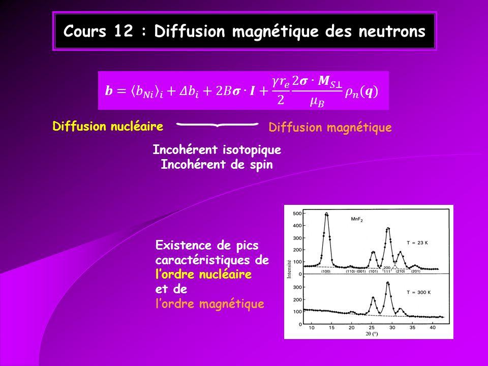 Cours 12 : Diffusion magnétique des neutrons