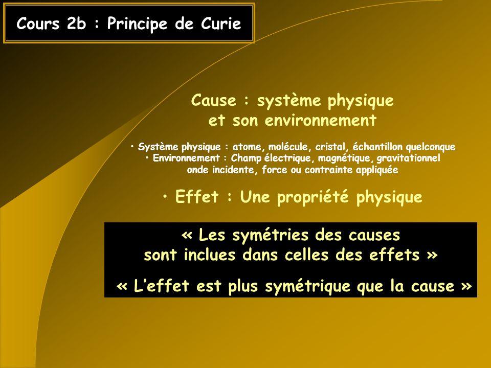 Cours 2b : Principe de Curie