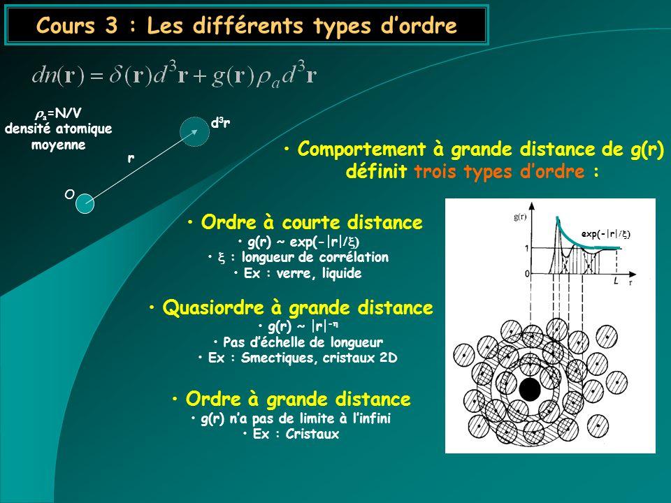 Cours 3 : Les différents types d'ordre