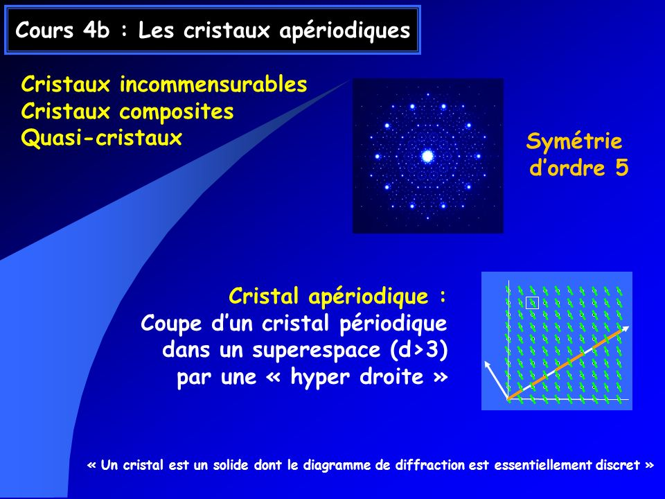 Cours 4b : Les cristaux apériodiques