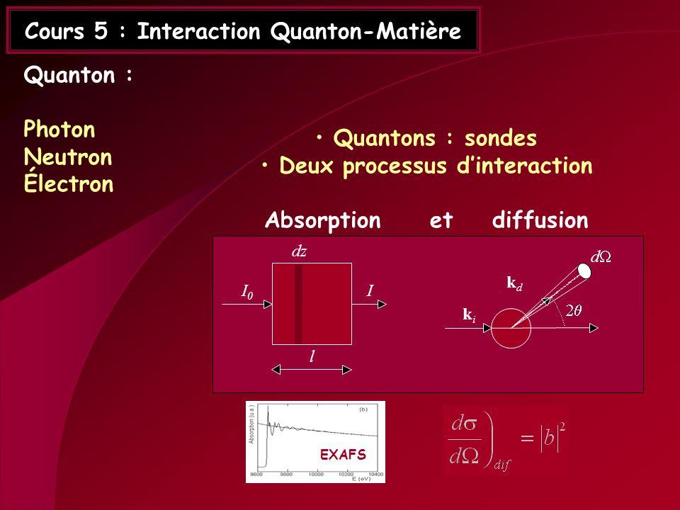 Cours 5 : Interaction Quanton-Matière