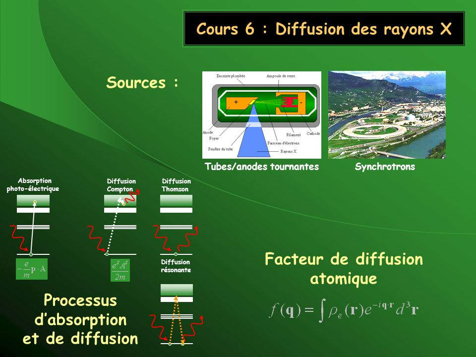 Cours 6 : Diffusion des rayons X