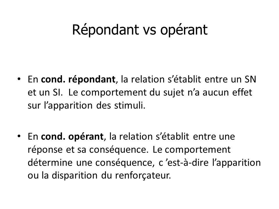 Répondant vs opérant