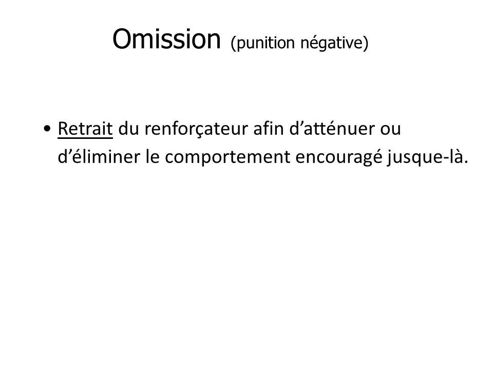 Omission (punition négative)