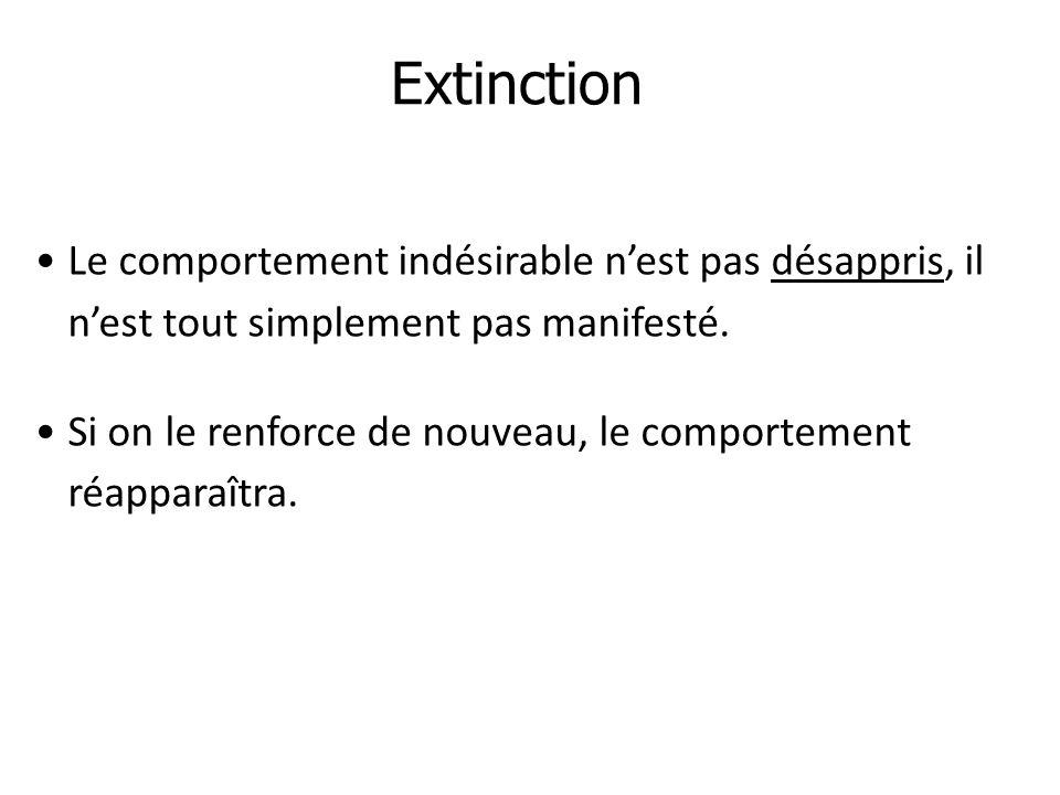 Extinction Le comportement indésirable n'est pas désappris, il n'est tout simplement pas manifesté.