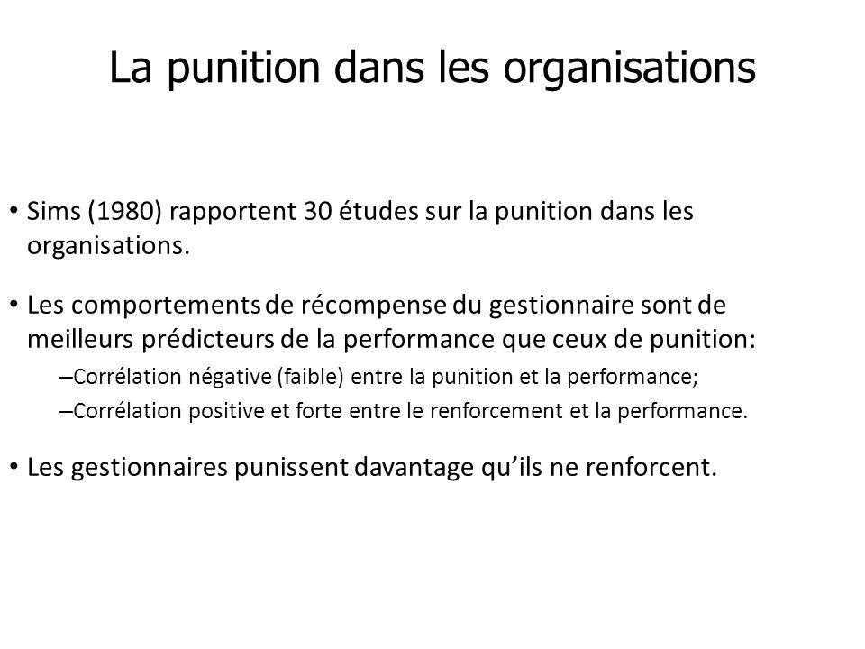La punition dans les organisations