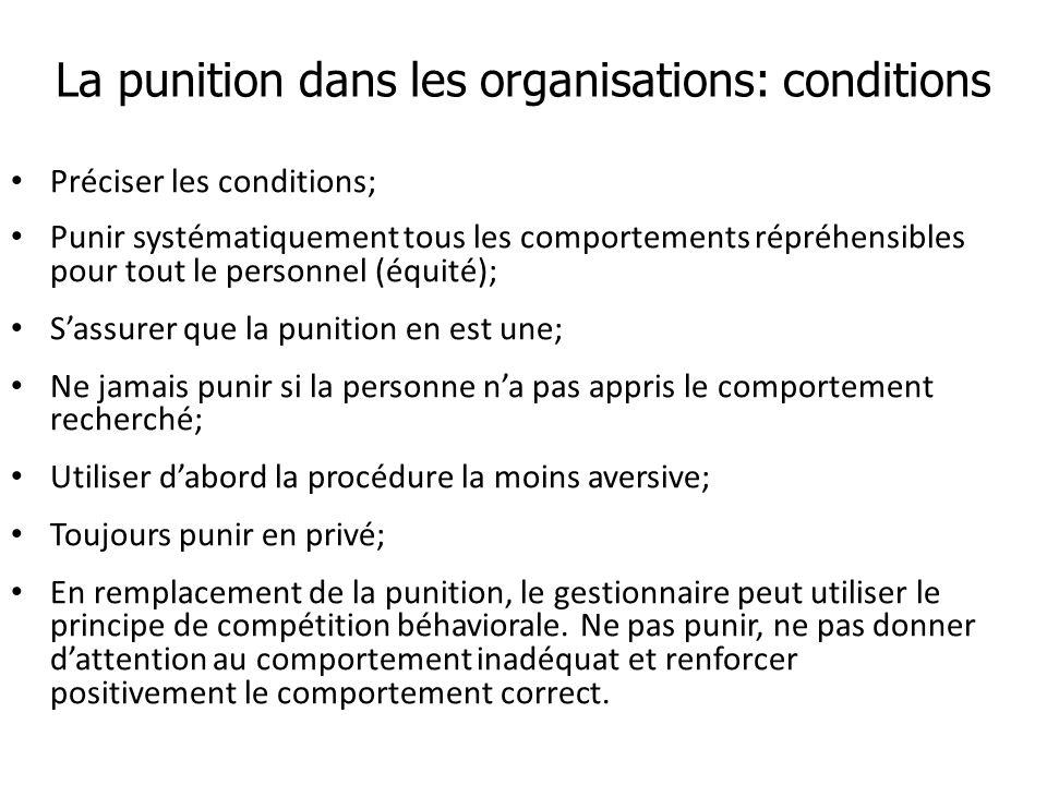 La punition dans les organisations: conditions