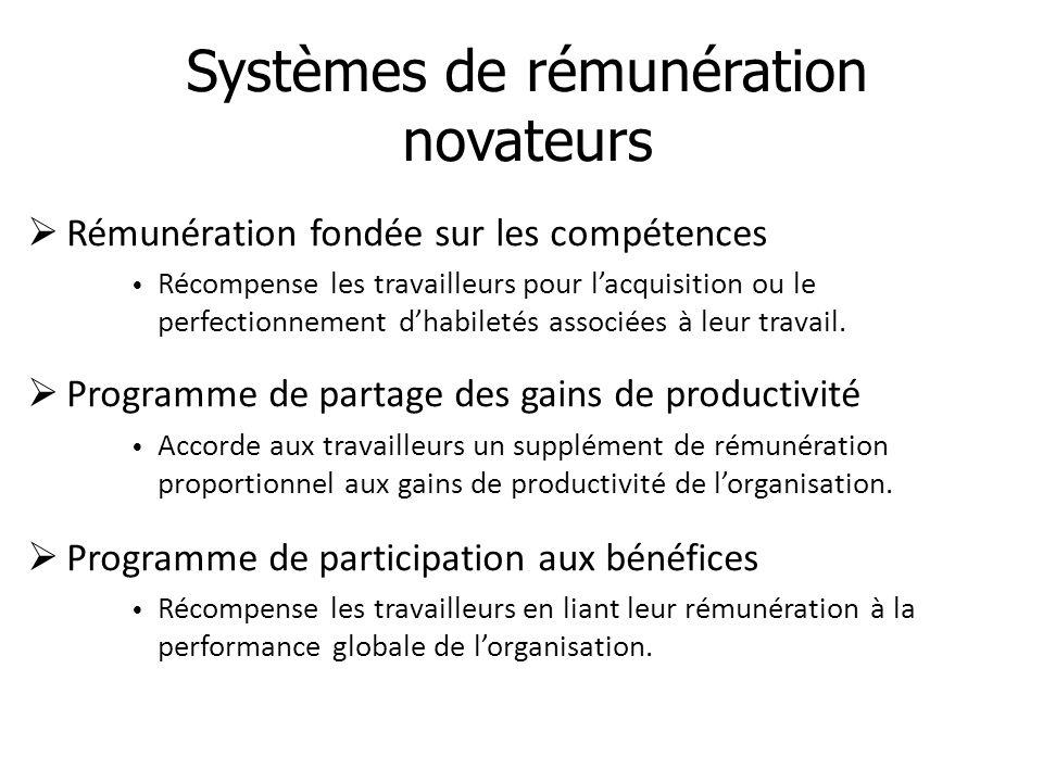 Systèmes de rémunération novateurs