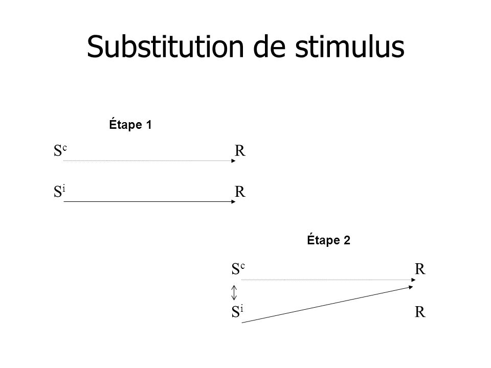 Substitution de stimulus