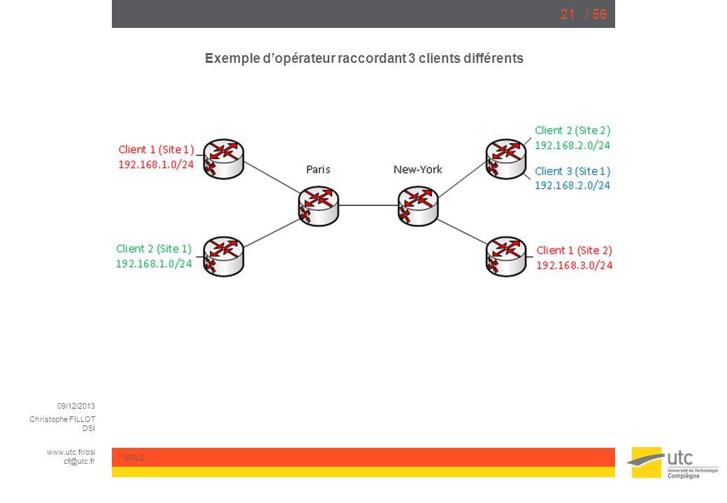 Exemple d'opérateur raccordant 3 clients différents