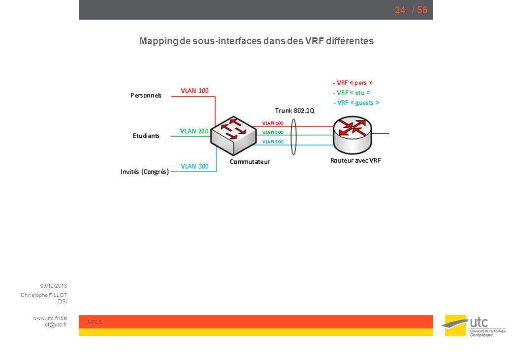 Mapping de sous-interfaces dans des VRF différentes