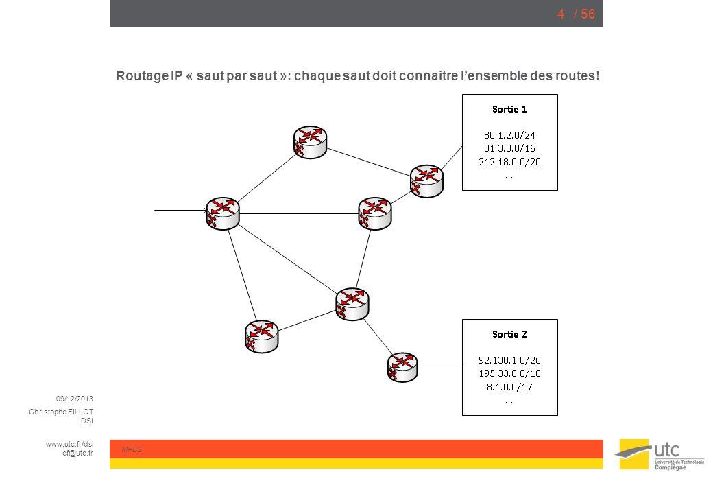 Routage IP « saut par saut »: chaque saut doit connaitre l'ensemble des routes!