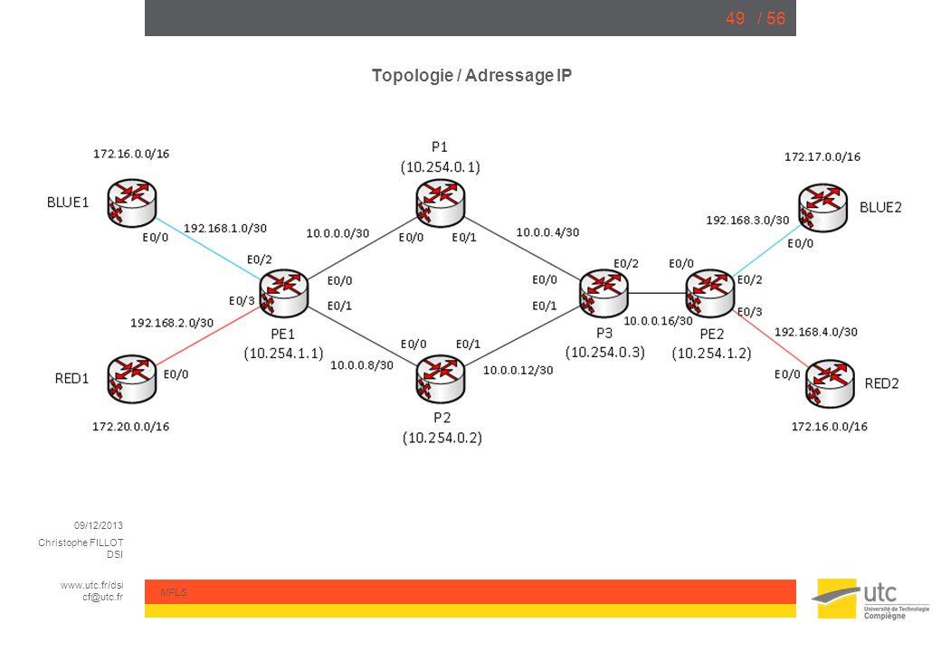 Topologie / Adressage IP