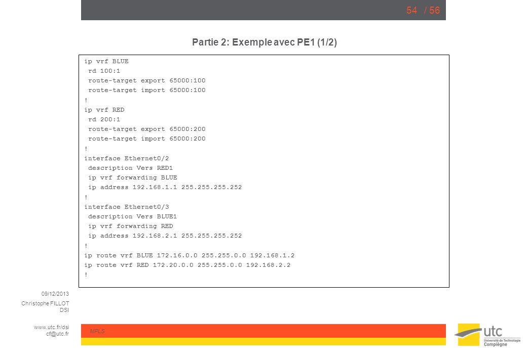 Partie 2: Exemple avec PE1 (1/2)