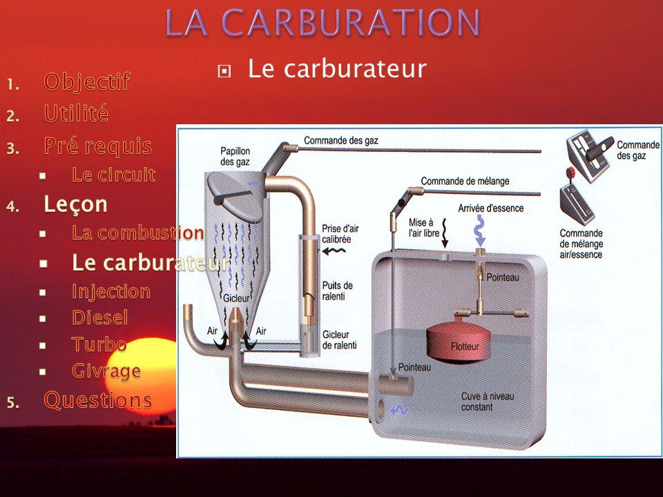 LA CARBURATION Le carburateur Objectif Utilité Pré requis Leçon